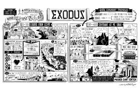 follow israel u0027s iconic rescue in the book of exodus the bible