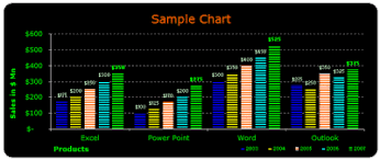 Excel Chart Templates Free Free Excel Chart Templates Your Bar Pie Charts Beautiful