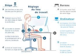 position au bureau 5 conseils malins pour une meilleure position assise sur votre