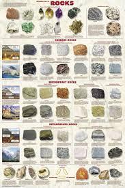 70 best rocks images on pinterest rock hunting rocks and