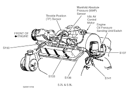 wiring diagrams for 2001 dodge intrepid u2013 the wiring diagram