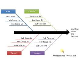 powerpoint fishbone diagram video
