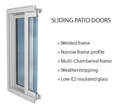 Insulated Patio Doors Sliding Doors Fort Worth Patio Door Installation Arlington