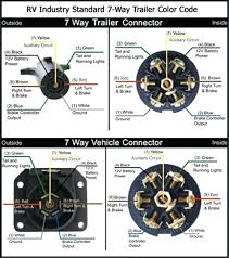 gooseneck trailer wiring diagram also car diagram codes stereo