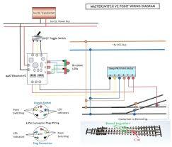 jaguar wiring diagram jaguar shooting brake wiring diagram odicis