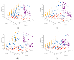 information free full text predicting dna motifs by using