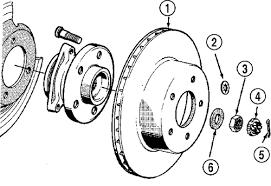 repair guides front disc brakes brake disc rotor autozone com