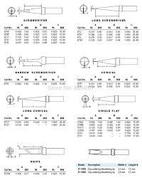 aliexpress com buy etv 0 61mm single flat tip for solder station