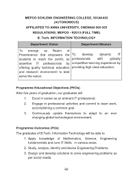 It Ug Curriculum And Syllabus Electrochemistry Computer Science