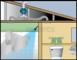 In Line Exhaust Fan Bathroom Suncourt Tf106 6