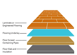 underfloor heating laminate flooring magnificent inside floor