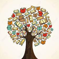 tree of knowledge teaching ells thinglink