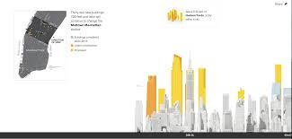 Map Of Manhattan New York City by New Map Visualizes The New York City Skyline Of 2020 Curbed Ny