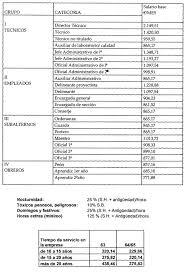 escala salarial vidrio 2016 resolución de 1 de agosto de 2014 de la consejería de empleo y