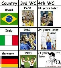 World Cup Memes - best world cup final memes and tweets