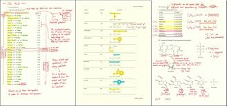 annotated vcaa chemistry data booklet james kennedy