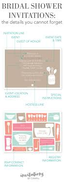 bridal shower wording a checklist for bridal shower invitation wording