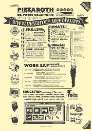 artist resume template human resource assignment help hr homework writing service resume