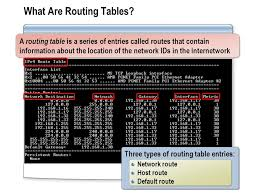 what is routing table module 1 configuring routing by using routing and remote access