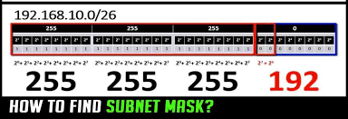 subnetting tutorial for beginners ipv4 subnetting tutorial calculate the subnet mask ip address