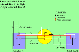 3 way switch wiring diagram variation 5 electrical online
