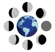 moon phases worksheet for kindergarten related keywords