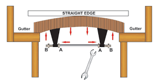 Shuffle Board Tables How To Adjust Your Table Shuffleboard With Climatic Adjusters