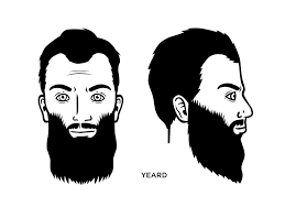 how to measure your beard length the yeard style how to grow guide pictures exles and more