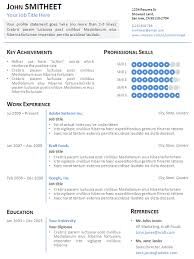 new resume format 2015 template ppt resume format word sle housekeeping supervisor carrer objective