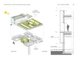 domus technica immergas picture gallery