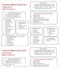 weekly lesson plan template 9 free word pdf documents download