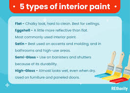 what is the best paint finish to use on kitchen cabinets the best interior paint complete buying guide rethority