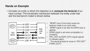 Test Benches In Vhdl Model Simulation Vhdl