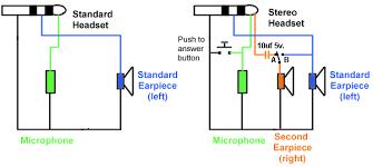 palmone treo headset schematic pinout diagram pinouts ru