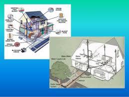 Home Plumbing System Basic Plumbing System