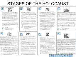 holocaust main points