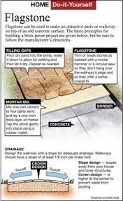 How To Lay Flagstone Patio Video And Instructions To Install A Flagstone Patio This Is What