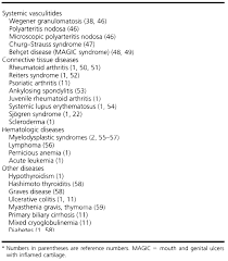 Bartender Job Summary Relapsing Polychondritis Annals Of Internal Medicine American