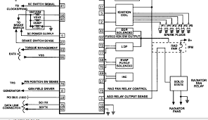 2003 dodge caravan pcm wiring diagram image details