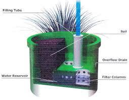 self watering indoor planters self watering planter 42 round self watering planter occ outdoors