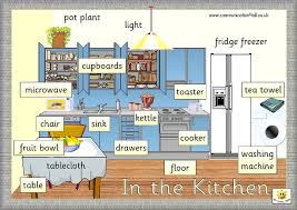 kitchen furnitures list learning the vocabulary for rooms in a house using pictures and