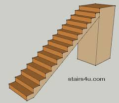 Free Standing Stairs Design Strait Stairs Open No Wall Free Standing