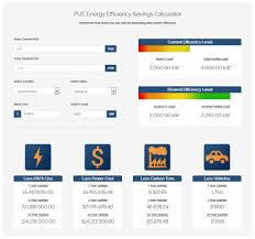 Calculate Electricity Bill Pue Calculator What Is Pue U0026 How To Calculate