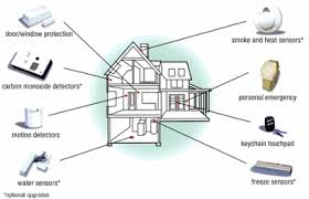 home alarm monitoring with adt monitoring service options