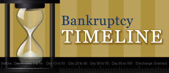 Cm Ecf Help Desk Central District Of California United States Bankruptcy Court