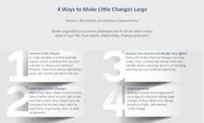 Best Way To Make Business Cards 4 Ways To Make Little Changes Large U2014 Quartermaster Tax Management