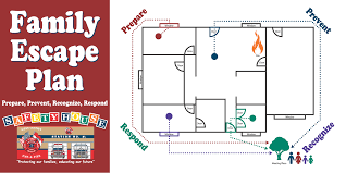 home fire safety plan home safety