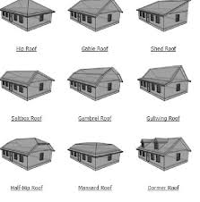 3 types of roofing design which often used http wannah net 3