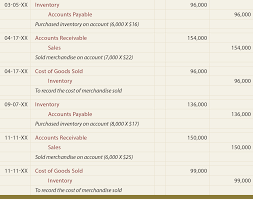 perpetual inventory systems principlesofaccounting com
