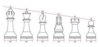 chess set designs official fide chess set chess forums chess com